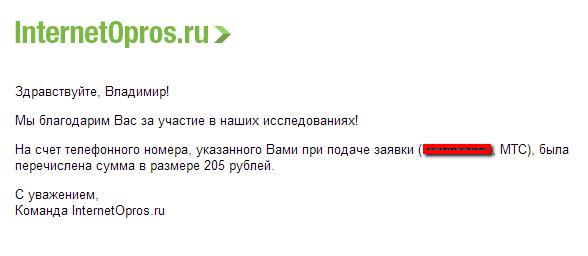 ИнтернетОпрос - письмо от 5 марта 2013