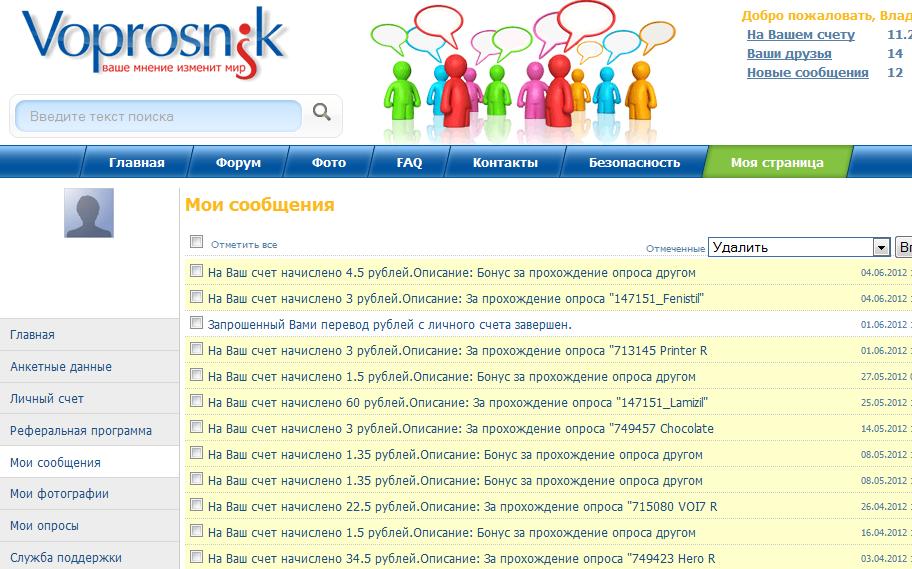 voprosnik.ru lichniy kabinet